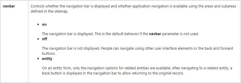 MSDN NavBar Parameter